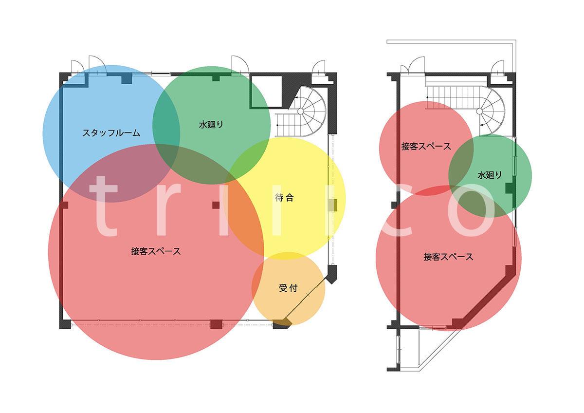 和泉中央の美容室のゾーニング
